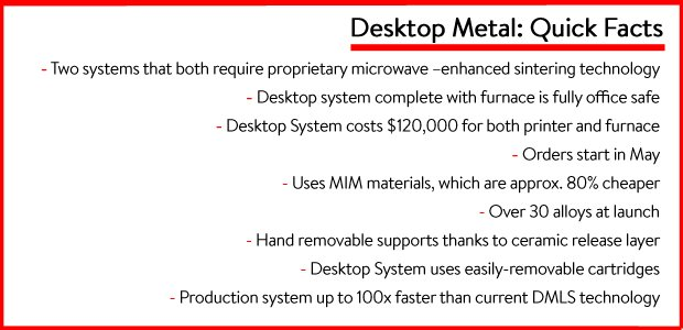 Quick Facts on Desktop Metal