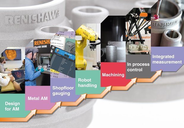 Renishaw cover story LR BAR process steps