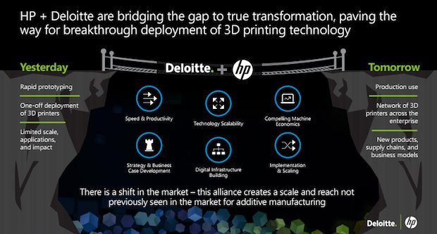 HP Reinventing Manufacturing