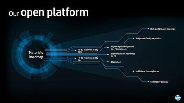 HP Materials Roadmap