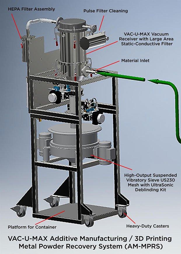 VAC-U-MAX-AM-MPRS-3D_Printing-620.jpg