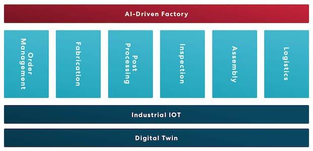 ai-driven-factory.jpg