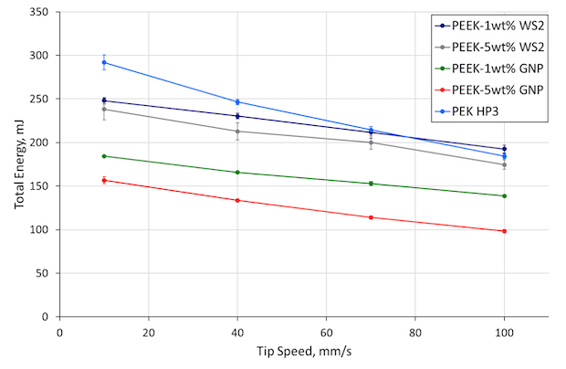 Figure 2c (1).png