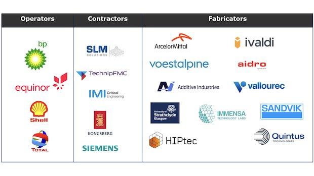 Aidro Hydraulics Logos JIP parteners