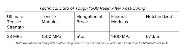 Tough Resin 1500 - Mechanical properties.png