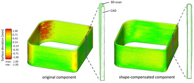 Shape comparison between CAD and additive manufactured components.png