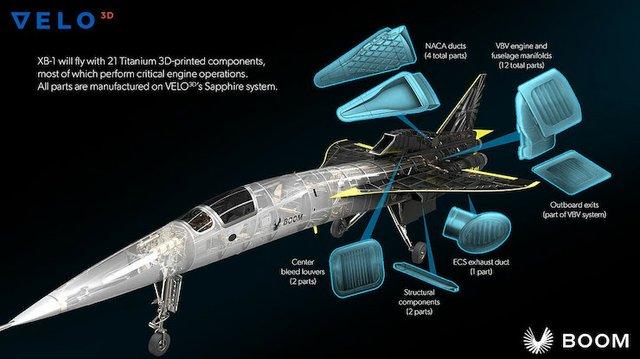 Velo3D Boom Supersonic XB-1