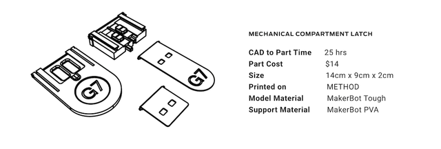 Engineers design their parts in CAD using CATIA then get instant feedback using 3D printing.png