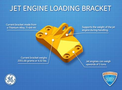 GE Jet Engine Loading Bracket