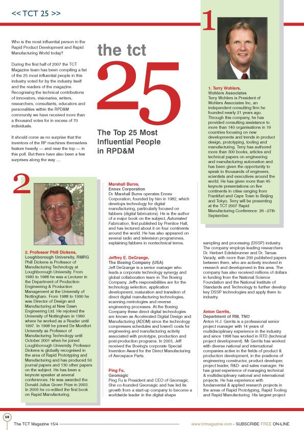 TCT Top 25 from 2007