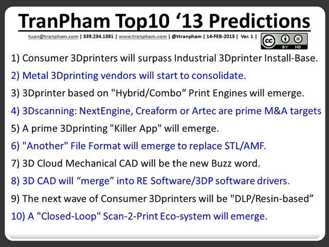 TranPham's top 10 2013 predictions