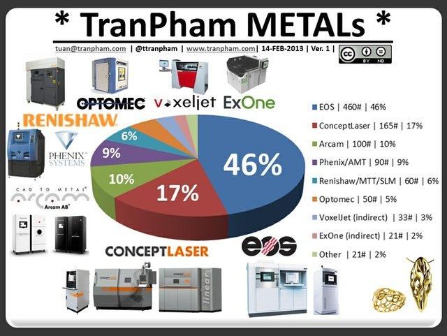 TranPham Metals