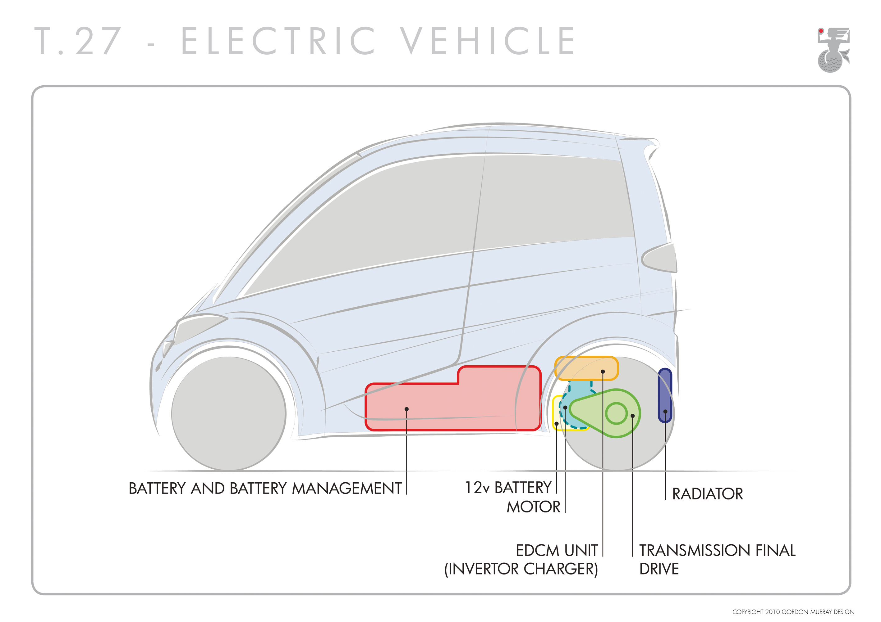 Gordon Murray Design And The New Industrial Revolution Tct Magazine Select Wiring Diagram