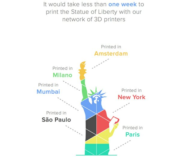 More staggering stats from 3D Hubs