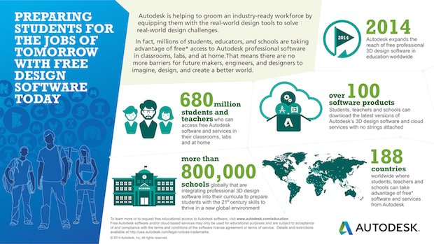Autodesk_Education_Infographic.jpg