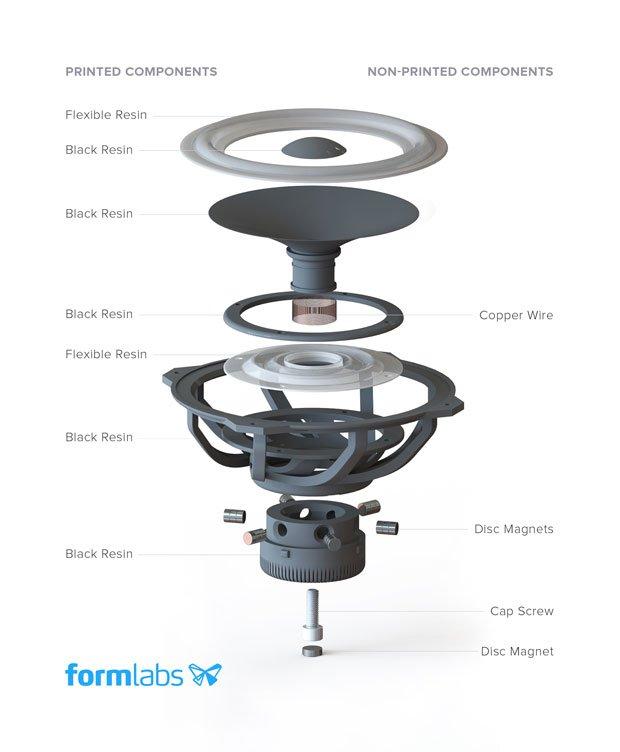 Formlabs Speaker