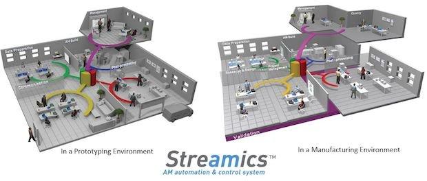 streamics_v2.jpg