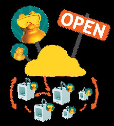 Cloud 3D Printing - 3DPrinterOS - For Web.png