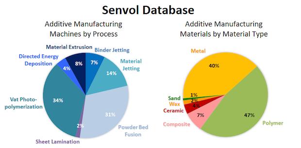 Senvol Database_Infographic_8 20 15.png
