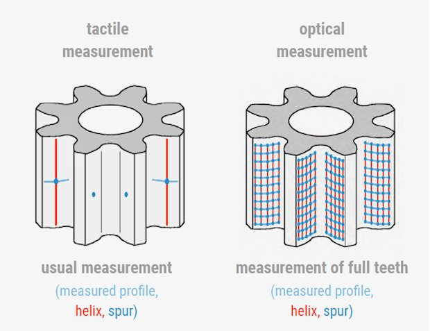 Tactile and Optical Comparison.PNG