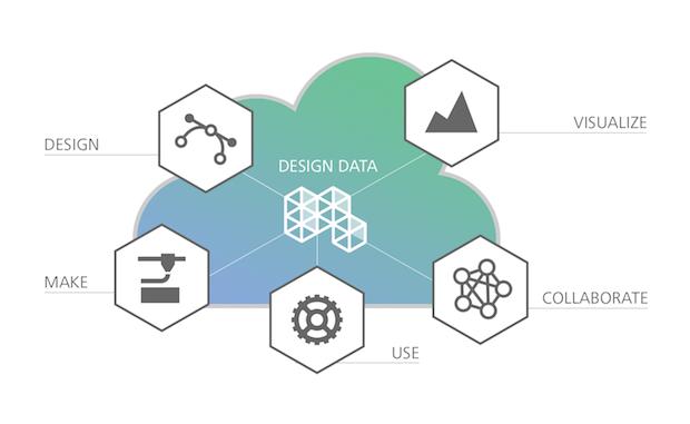 forge-platform-graphic.png
