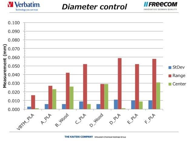 Diameter Control.jpg