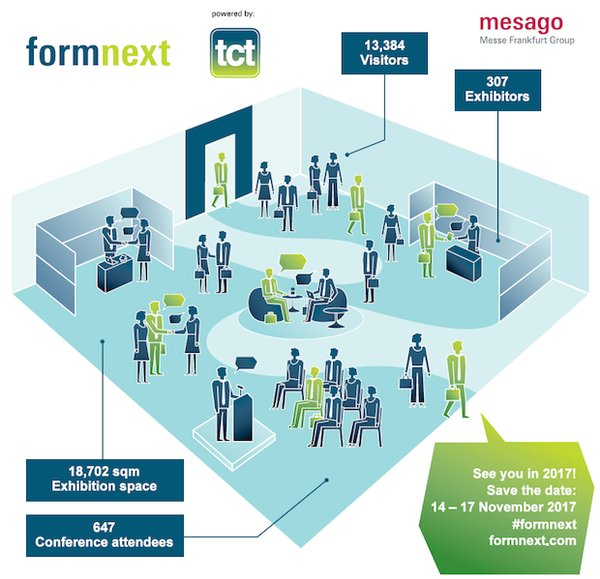 formnext2016_figures_infographic.png