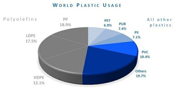 ALT Indiegogo plastic campaign